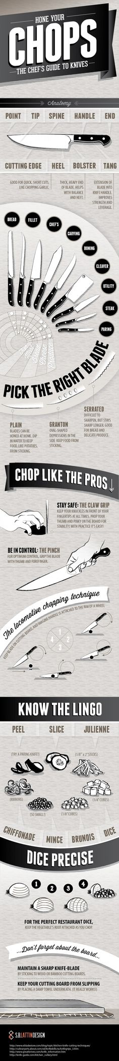 Hone Your Chops: The Chef's Guide To Knives / This handy infographic covers everything from how to properly handle the knife when cutting, to the different terms used to describe the different parts of the knife itself, to how to chop, slice, or dice like a pro.