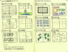 ノートづくりに自分なりのテンプレートを使ってみることの効果   シンクアイデアズ SYNC-IDEAS