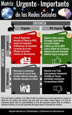 Matriz Urgente-Importante de las Redes Sociales #infografia