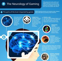 Gaming Addiction A Psychological Disorder? - Lessons - TES