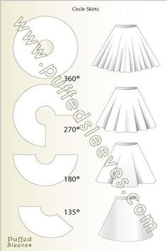 Four basic cuts of a circle skirt.