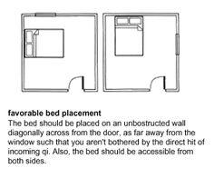 Feng Shui Bedroom Layout Rules nieprawidłowe ustawienia łóżka w sypialni w feng shui | rooms