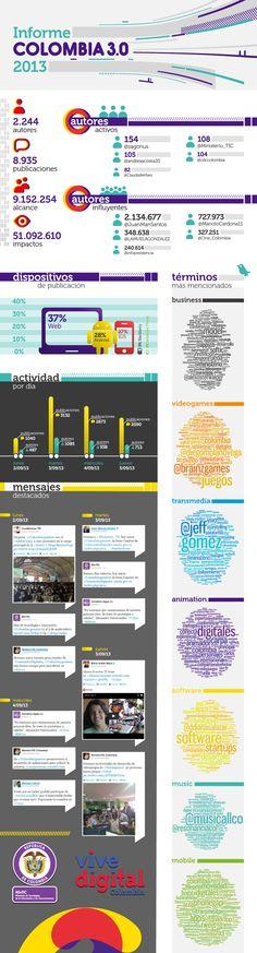#Infografia Colombia 3.0 #COL30