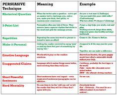 Techniques for organizing persuasive speeches