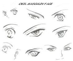 Apprendre à dessiner des yeux masculins