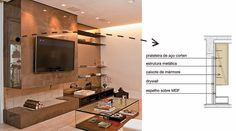 Diferenças entre gesso comum e drywall (gesso acartonado) | Comprando Meu Apê