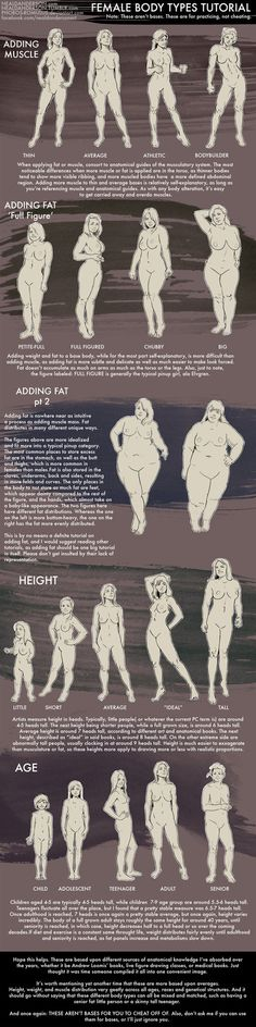 Female Body Types Tutorial by Phobos-Romulus on DeviantArt (http://phobos-romulus.deviantart.com/art/Female-Body-Types-Tutorial-468154376) ★ || CHARACTER DESIGN REFERENCES (pinterest.com/characterdesigh) • Do you love Character Design? Join the Character Design Challenge! (link→ www.facebook.com/groups/CharacterDesignChallenge) Share your unique vision of a theme every month, promote your art, learn and make new friends in a community of over 12.000 artists who share the same passion! || ★
