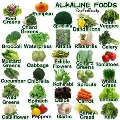 Alkaline Foods to Fight Cancer & Disease