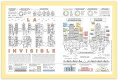 The cloud is not invisible infographics by relajaelcoco , via Behance