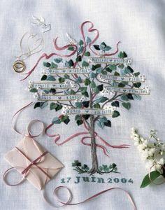 Un arbre généalogique brodé sur une toile de lin // sweet family tree on a piece of linen