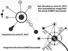 C.A.R.E.T. project - Google Search