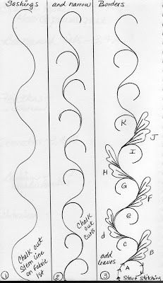 Here are a few designs to fill in narrow areas like sashings or narrow borders:   After you chalk out...
