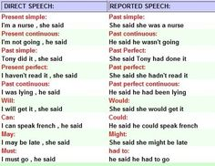 direct speech vs reported speech pdf