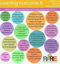 Learning outcome 5 Print as a pdf from resources page in www. Eylf Learning Outcomes, Learning Stories, Learning Environments, Learning Quotes, Education Quotes, Education Posters, Play Quotes, Early Education, Early Childhood Education