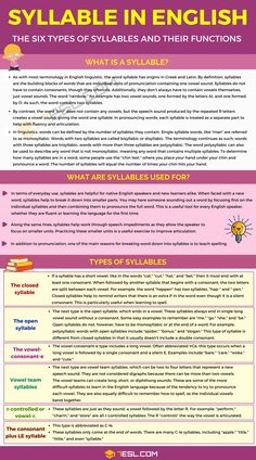Syllable: The Six Types of Syllables and Their Functions - 7 E S L