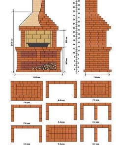 39 ideas for exterior brick design fireplaces Outdoor Bbq Kitchen, Outdoor Barbeque, Pizza Oven Outdoor, Outdoor Kitchen Design, Outdoor Fire, House Paint Exterior, Exterior House Colors, Exterior Design, Brick Grill