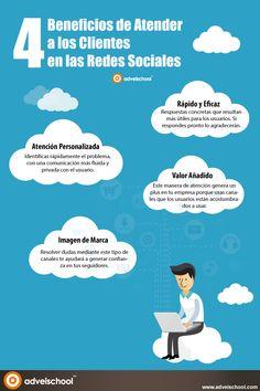 Mi pequeños aportes: 4 beneficios de atender a los clientes en las rede...  Aquí les dejo una infografía con 4 beneficios de atender a sus clientes a través de las redes sociales.