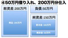 f:id:lacucaracha:20150510090101p:plain