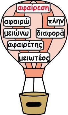 Λεξιλόγιο για αφαίρεση