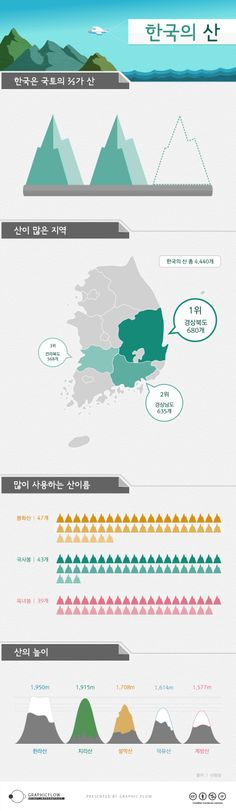 한국의 산 #인포그래픽 #산