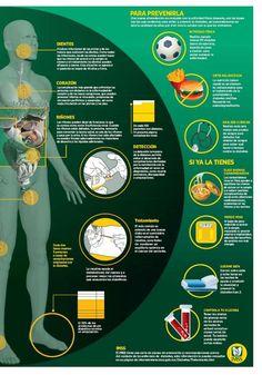 Información de interés sobre la Diabetes #infografia
