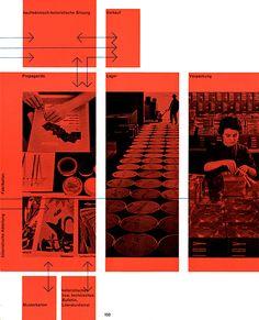 Geigy heute – Karl Gerstner, 1958Source: Geigy heute (Geigy Today)More: Gerstner + Kutter