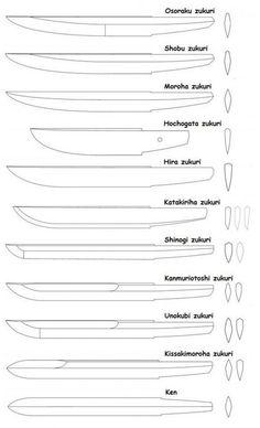 Japanese Blades, Japanese Sword, Homemade Forge, Knife Template, Samurai Swords Katana, Knife Patterns, Knife Sharpening, Fixed Blade Knife, Knives And Swords