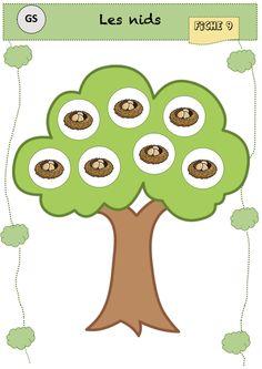 Les nids - La classe de Luccia ! Blog, Conscience, Suites, Galette, Childhood, Education, Names, Gaming, Nests