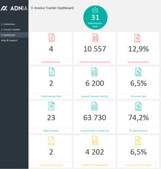 58 Meilleures Images Du Tableau Excel Dashboards Dashboards
