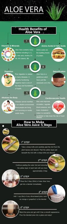 So many reasons to be in love with Aloe Vera! Once you tried it the results will show very quickly, as the health benefits connected to it are remarkable!