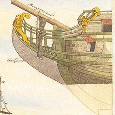 uit: Tafel voor alle liefhebbers en zeevarende personen, collectie Nedlloyd