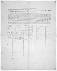 Articles of Agreement for the sloop Molly. Such documents defined a sailors duties, rations, and payment. Note it also lists advances.