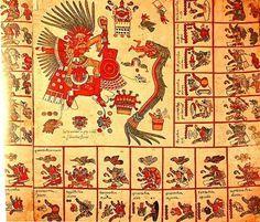 ацтекский календарь (во многом заимствованный у майя)