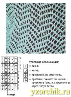 ажурная сетка спицами схемы: 21 тыс изображений найдено в Яндекс.Картинках