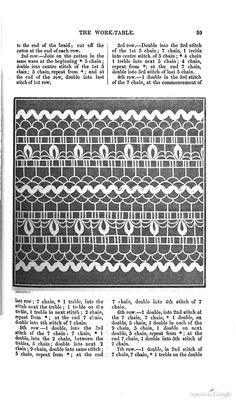 """The What-not; or Ladies handy-book (1861) - Google Books. """"Insertion in crochet and waved braid."""""""