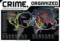 Luke Shuman Design - organized crime, by colour
