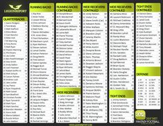 Fantasy Football Draft Sheet Excel