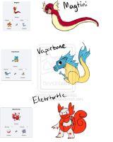 Pokemon Fusions Sketch by Demi-Wizard
