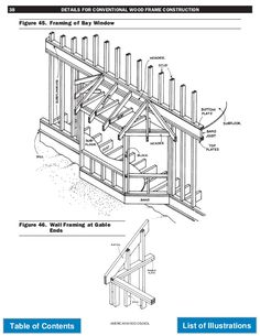 Plan for bay window addition assembly drawings or for Bay window plan detail