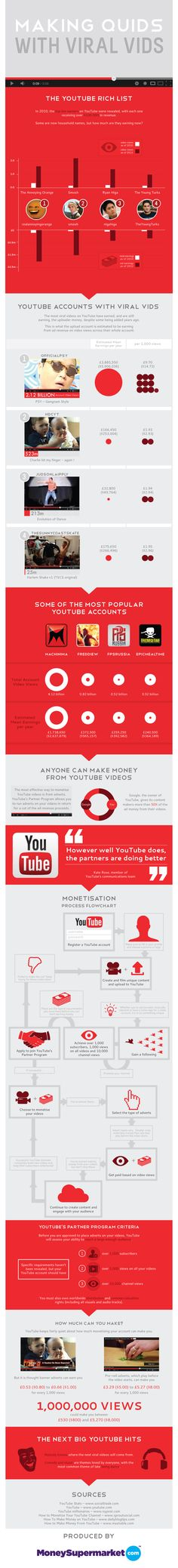 Now video marketing is the best strategy to use viral with anything. If you combine this with marketing via email you will reach an extensive audience. Social Media Tips, Social Networks, Social Media Marketing, Online Marketing, Social Tv, Viral Marketing, Marketing Training, Content Marketing, Earn Money From Home