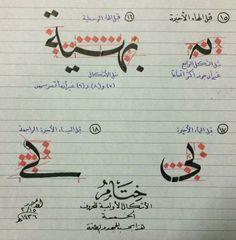 Arabic Font, Arabic Calligraphy Design, Islamic Calligraphy, Caligraphy, Calligraphy Lessons, How To Write Calligraphy, Calligraphy Tutorial, Islam Beliefs, Islam Religion