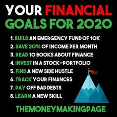 Financial goals for 2020 – Finance tips, saving money, budgeting planner Financial Goals, Financial Planning, Financial Budget, Financial Peace, Financial Literacy, Making Money Teens, Budget Planer, Investing Money, Stock Investing
