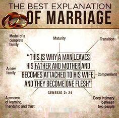 Marriage as depicted in Genesis 2:24