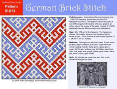 Medieval Arts & Crafts: pattern