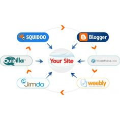 Web 2.0 submission boost your web site ranking http://www.yourseoservices.com/web-2-0-submission-services.php