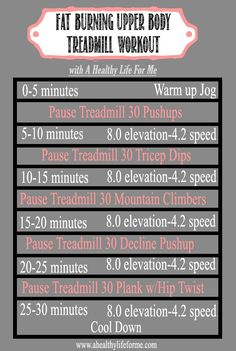 Fat Burning Upper Body Treadmill Workout - A Healthy Life For Me Treadmill Workouts, Weight Training Workouts, Running Workouts, Circuit Workouts, Butt Workouts, Tabata, Cardio, How To Stay Healthy, Healthy Life