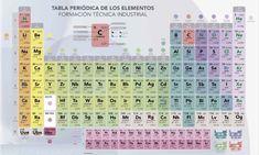 Tabla periodica interactiva hd tabla periodica dinamica tabla descargar tabla periodica actualizada tabla periodica completa tabla periodica elementos tabla periodica groups urtaz Image collections