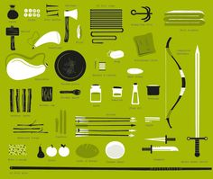 graphic illustration of someone's d inventory... I love it! wish I had enough time to inventory my whole house like this.