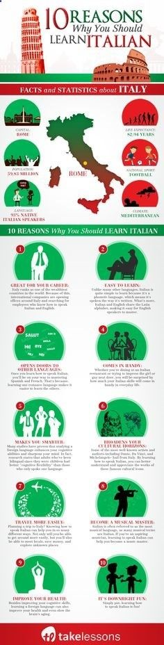 10 Reasons Why You Should Learn to Speak Italian [Infographic] takelessons.com/...
