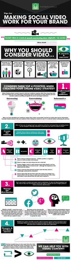 How to Use Social Video for Communicating Your Brand (Infographic) | via #BornToBeSocial - Pinterest Marketing